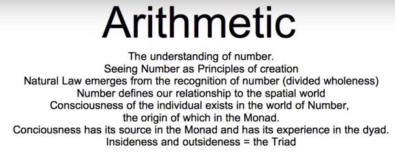 aritmetic